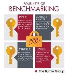 4 keys - benchmarking