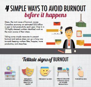 burnout crop