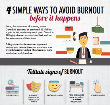 INFOGRAPHIC: 4 Simple Ways to Avoid Burnout Before it Happens