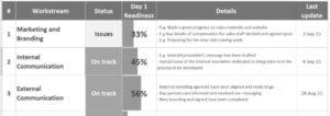 PMI-progress-reporting-grey