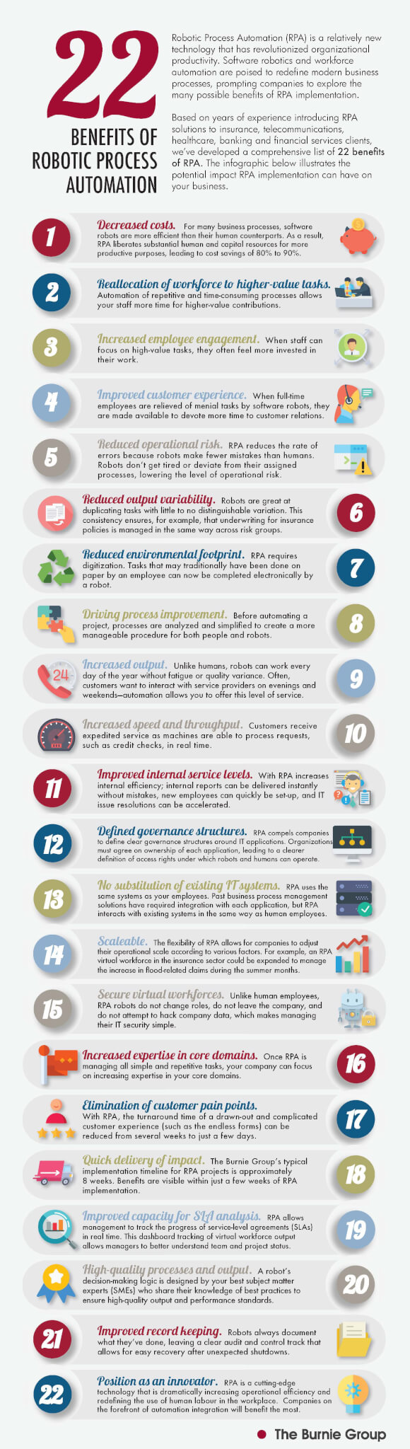 INFOGRAPHIC: 22 Benefits of RPA